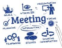 Vergadering Stock Afbeelding