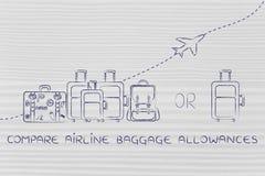 Vergelijk de toelagen van de luchtvaartlijnbagage: grootmoedig of strikt Stock Fotografie