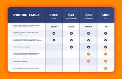 Vergelijkingslijst Het malplaatje van de prijsgrafiek, businessplan het tarief net, de controlelijstontwerpsjabloon van de Webban vector illustratie