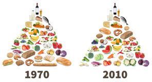 Vergleichsobst- und gemüse -fRU der Ernährungspyramidegesunden ernährung stockbilder