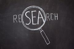 Vergrößerungsglas- und 'Forschungs' Wort Lizenzfreie Stockfotografie