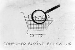 Vergrootglas op boodschappenwagentje, klant het kopen gedrag royalty-vrije stock afbeelding