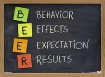Verhalten, Effekte, Erwartung, Resultate Lizenzfreie Stockfotos