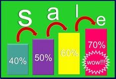 Verkauf Stockfotografie