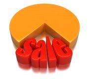 Verkaufs-Kreisdiagramm Stock Abbildung