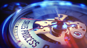 Verkaufs-Prozess- Text auf Uhr Abbildung 3D Stockfotos