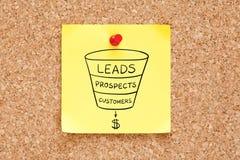 Verkaufs-Trichter-Geschäfts-Konzept auf klebriger Anmerkung Stockfoto