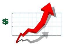 Verkaufsdiagramm Lizenzfreies Stockfoto