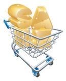 Verkaufswarenkorbkonzept Stockfotografie