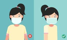 Verkeerd en juist dragend het masker om de besmetting te verhinderen vector illustratie