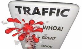 Verkehrs-Thermometer-Maß-Publikums-große Besucher Stockfoto