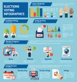 Verkiezingen en Stemming Vlakke Infographics royalty-vrije illustratie