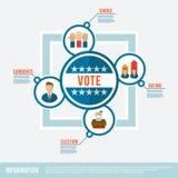 Verkiezings Vlak Concept Royalty-vrije Stock Afbeeldingen