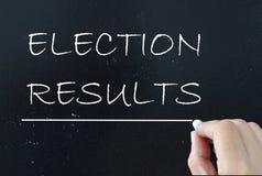 Verkiezingsresultaten Stock Fotografie