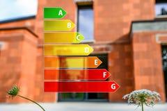 Verkligt ekologiskt hus i konstruktion med energieffektivitetsvärdering royaltyfri foto