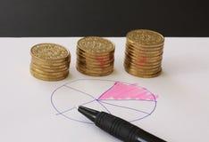 Verkoop en financiële bedrijfsgrafiek - overhandig getrokken met ballpoint op Witboek en stapels van gouden geldmuntstukken die w stock foto