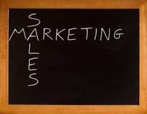 Verkoop en Op de markt brengende lege raad Stock Afbeeldingen