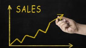 Verkoopprestaties Van de bedrijfs handtekening Stijgende grafiek die de groei in verkoop tonen royalty-vrije stock foto