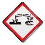 Verletzungsgefahr und Schaden des Metalls durch Säure Lizenzfreie Stockfotografie