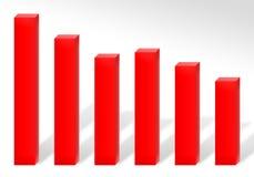 Verlust-Diagramm Stockfotografie