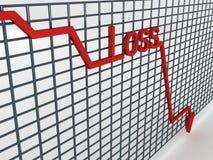 Verlustdiagramm Stockbild