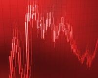Verlustkrisenzusammenbruch auf Lager in der roten Farbe. Stockfoto