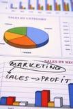 Vermarkten und Profit Lizenzfreies Stockbild