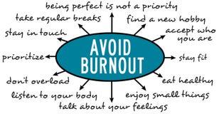 Vermeiden Sie Burnout lizenzfreie abbildung