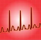 Vermelho da pulsação do coração Imagens de Stock