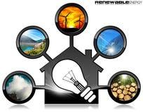 Vernieuwbaar Middelen en Huis met Gloeilamp Royalty-vrije Stock Foto's