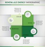 Vernieuwbare energie royalty-vrije illustratie