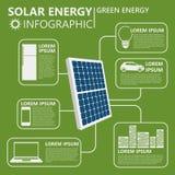 Vernieuwbare energie Als het goed naar ons milieu gaat, gaat het ook goed naar ons Groene energie Infographics Stock Afbeelding