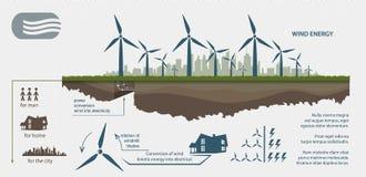 Vernieuwbare energie van windturbines Stock Foto's