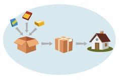 Verpackung und Versand Stockbild