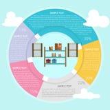Verpakking Infographic stock illustratie