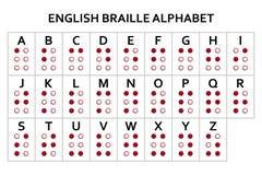 Versão inglesa do alfabeto do braile ilustração do vetor