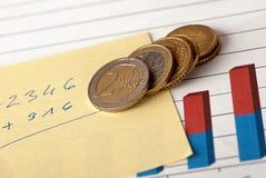 Euro muntstukken die op het financiële programma liggen Stock Afbeeldingen