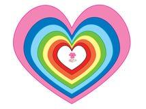 Verscheidene rangschikken en kleur van harten Stock Foto's
