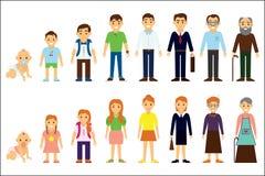 Verschillende leeftijd van de persoon beeldverhaalbeeld generaties Vectorillustratie op geïsoleerd vector illustratie