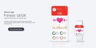 Verschillende UI, UX, GUI-de schermengeschiktheid app en vlakke Webpictogrammen stock illustratie