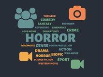 VERSCHRIKKING - beeld met woorden verbonden aan de onderwerpfilm, woord, beeld, illustratie royalty-vrije illustratie