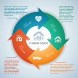 Versicherung-Hintergrund-Seite-Flieger-Anzeige-Pfeil-Kreis Stockbild