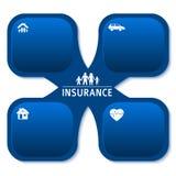 Versicherung-infographics-Schablone-Broschüre-Hintergrund Stockfotos