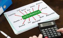 Versicherungskonzept veranschaulicht auf einem Papier Lizenzfreie Stockbilder
