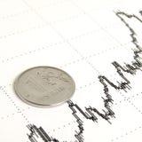 Verstärkung des Rubels Lizenzfreies Stockfoto