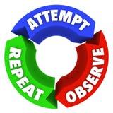 Versuch beobachten Wiederholungs-Erfolgs-Schritt-Diagramm-Rat Stockbild