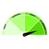 Vert de tachymètre Image stock