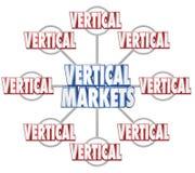 Verticaal Markten Specifiek van de Commerciële 3d de Woordennet de Industriemarkt vector illustratie