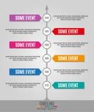 Vertical de Infographics de la cronología Foto de archivo libre de regalías