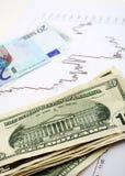 vertical för dollareuroutbyte Fotografering för Bildbyråer